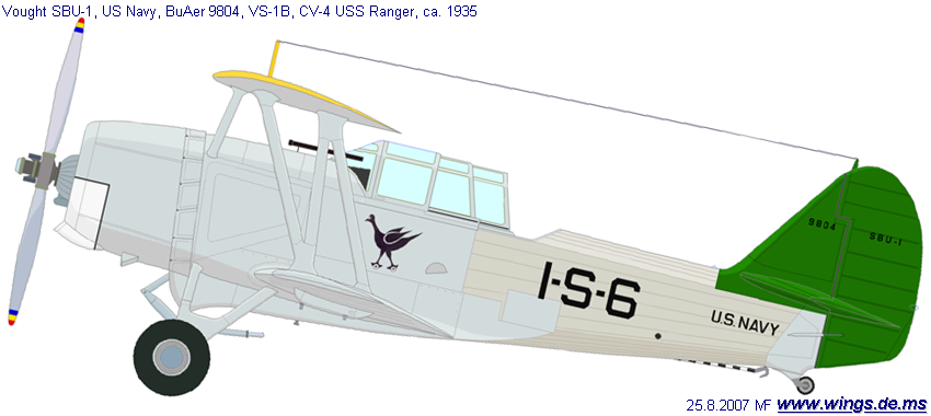 Vought SBU-1, 1936-1939
